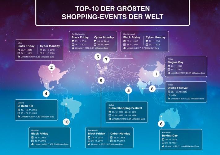 Infografik: mydealz.de/Pepper Media Holding GmbH (Quelle: obs/Pepper Media Holding GmbH)