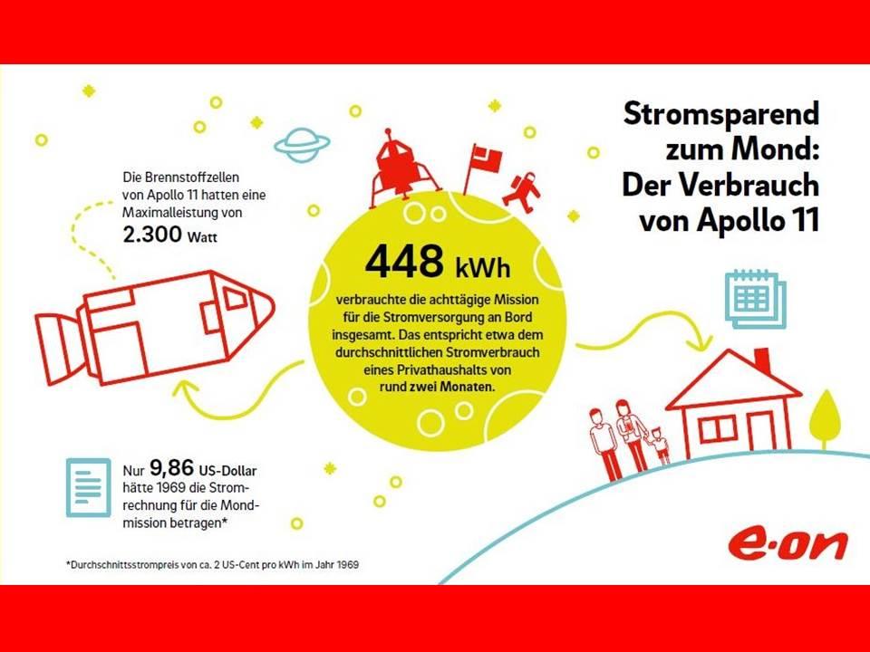 Infografik: Der Energieverbrauch von Apollo 11 (Quelle: E.ON Energie Deutschland GmbH)