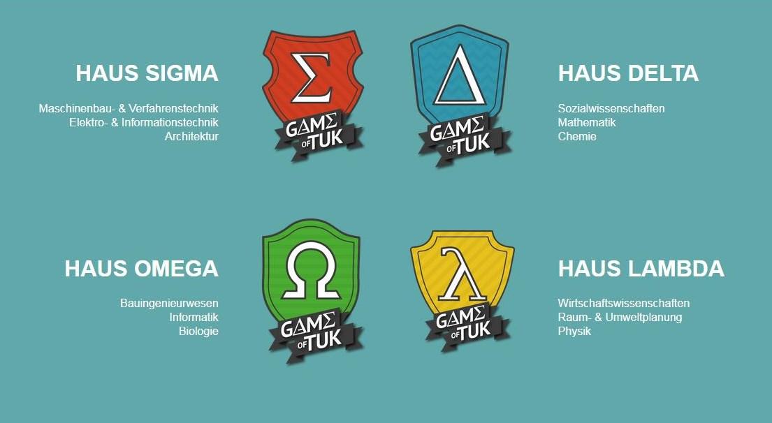 Screenshot: Game of TUK – die vier Häuser (Quelle: https://www.unisport.uni-kl.de/gameoftuk)