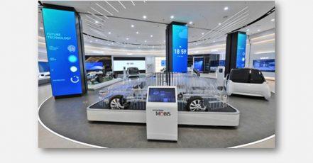 Bild: Hyundai Mobis setzt in Zukunft stärker auf virtuelle Präsentationen (Copyrights: Hyundai Mobis)