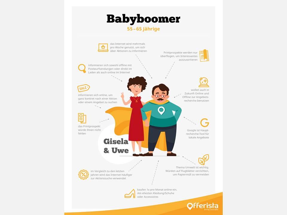 Bild: Infografik Babyboomer Deutschland  (Quelle / Copyrights: Offerista Group)