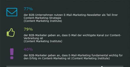 """Bild: Ausschnitt aus der Infografik """"10 wichtige E-Mail Marketing Facts 2019"""" von artegic (Quelle: obs/artegic AG)"""