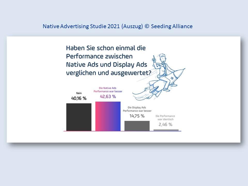 Bild: Auszug aus der Infografik zur Native Advertising Studie 2021 © Seeding Alliance