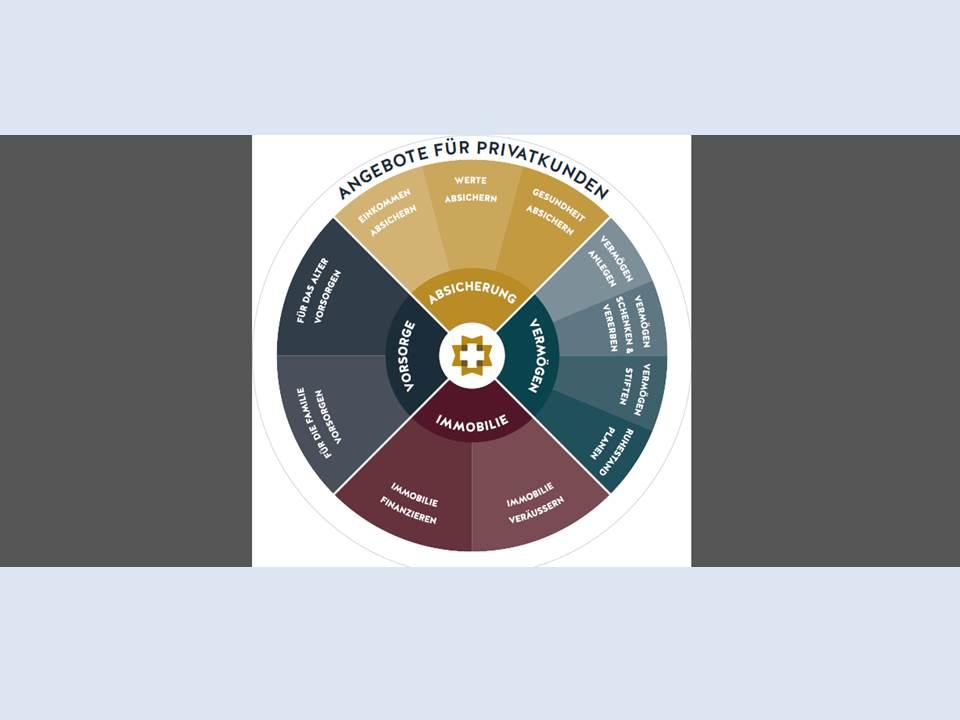 Bild: Finanzberatung ganz einfach - Rückseite des neuen Plansecur Finanzberatungs-Bierdeckels (Copyright: Plansecur Service GmbH & Co. KG)