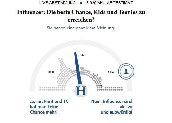 Screenhot horizont.net 25.08.2018 https://www.horizont.net/marketing/nachrichten/influencer-bei-lidl-das-steckt-hinter-den-ominoesen-spottedatlidl-postings-169206