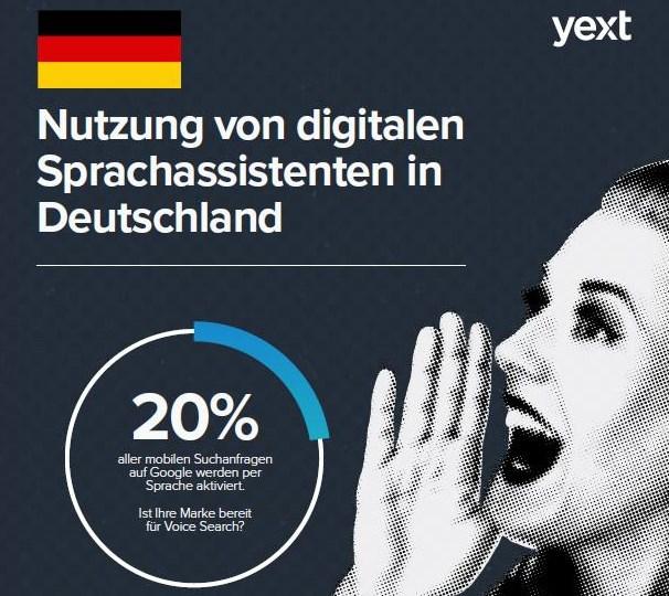 Nutzung von digitalen Sprachassistenten in Deutschland (Grafik: Yext GmbH)